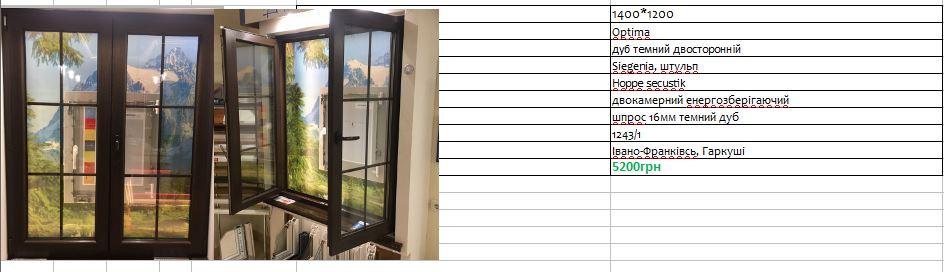 вікна-металопластикові-розпродаж-акція4