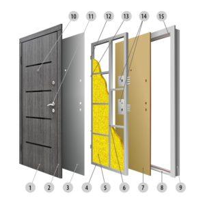 Технічні характерстики люкс максимум вхідні двері металеві броньовані