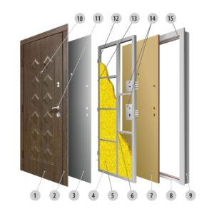Вхідні металеві двері власного виробництва максимум еліт